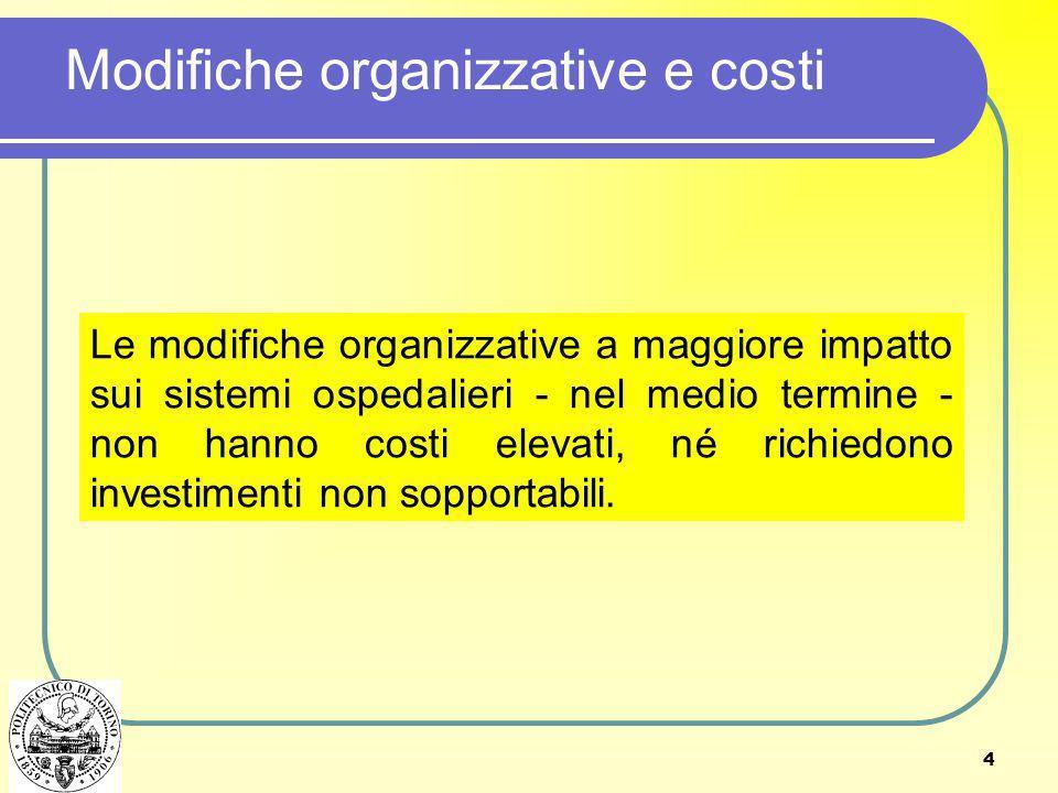 Modifiche organizzative e costi