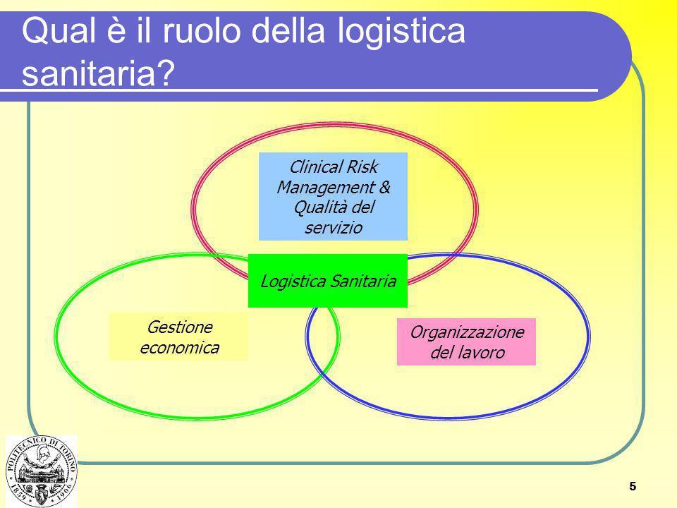 Qual è il ruolo della logistica sanitaria