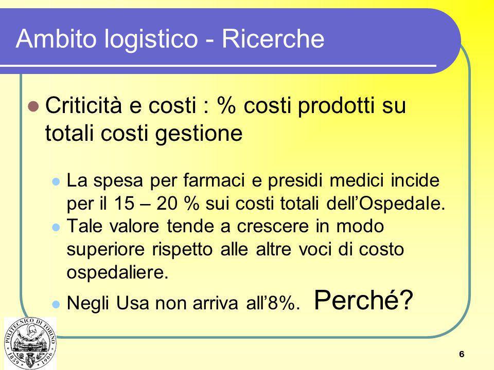 Ambito logistico - Ricerche