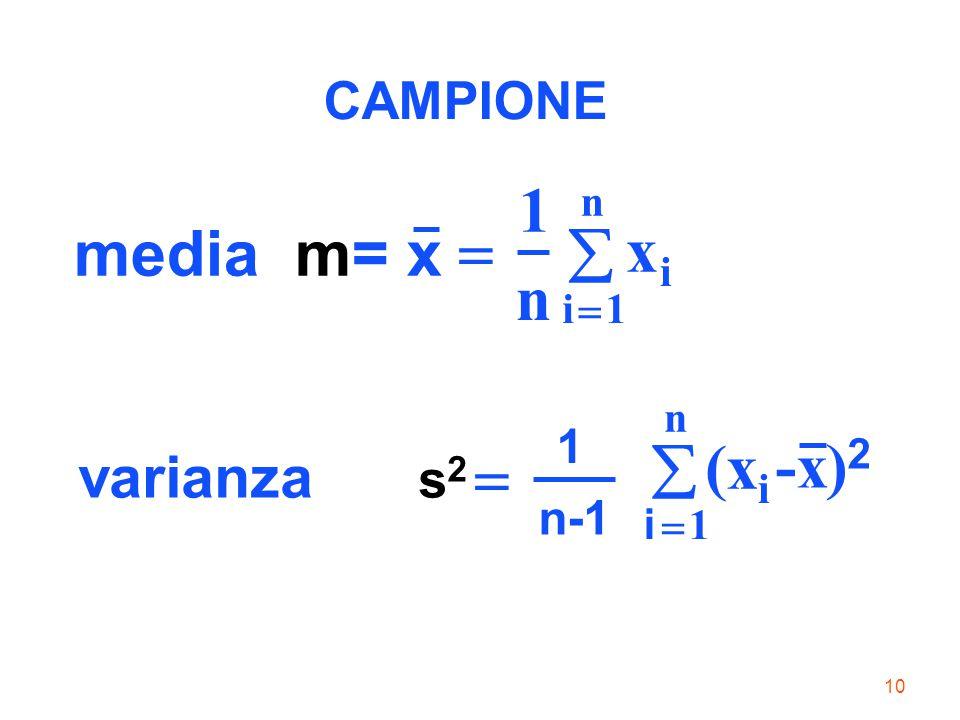 CAMPIONE 1 n x i   media m= x 1 n-1  i (x n  -x)2 varianza s2