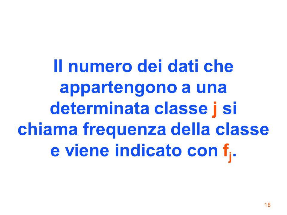Il numero dei dati che appartengono a una determinata classe j si chiama frequenza della classe e viene indicato con fj.