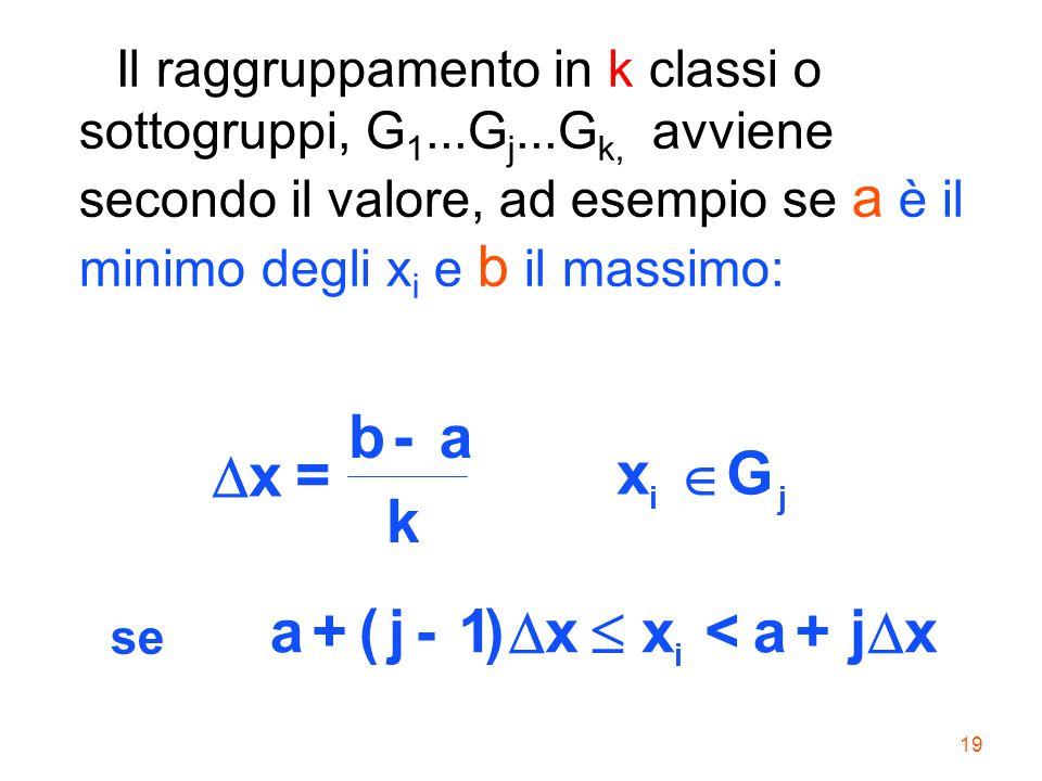 Il raggruppamento in k classi o sottogruppi, G1. Gj