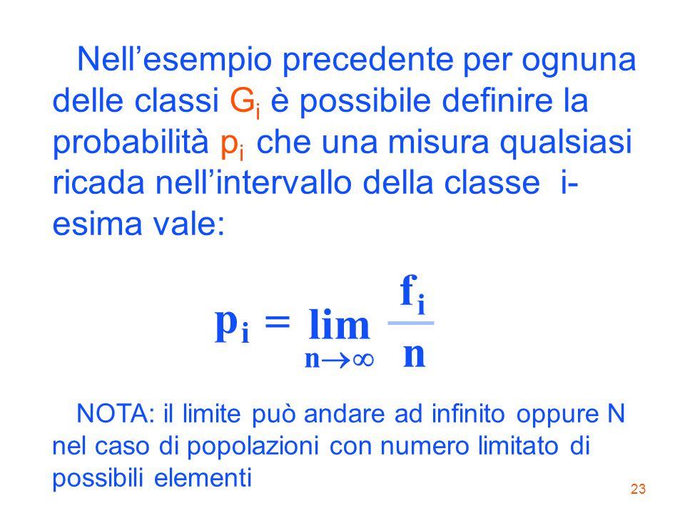 Nell'esempio precedente per ognuna delle classi Gi è possibile definire la probabilità pi che una misura qualsiasi ricada nell'intervallo della classe i-esima vale: