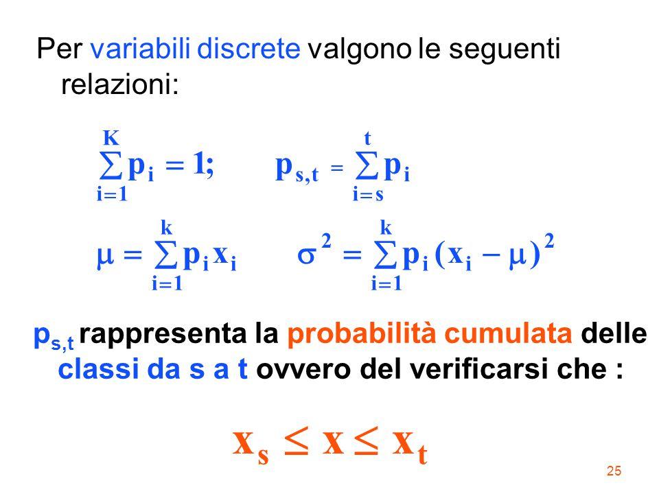 Per variabili discrete valgono le seguenti relazioni:
