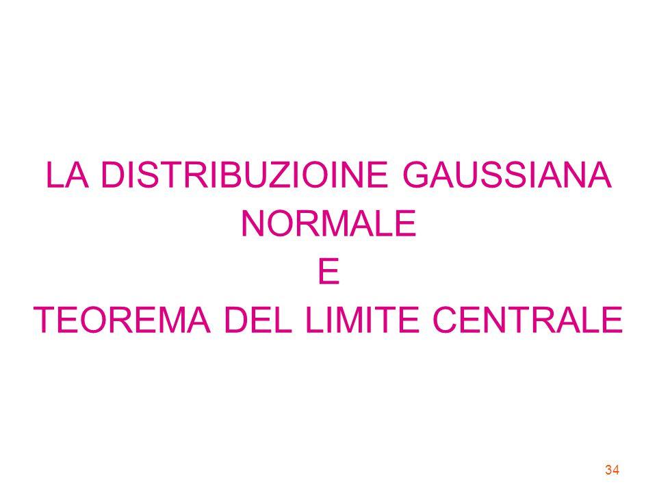 LA DISTRIBUZIOINE GAUSSIANA NORMALE E TEOREMA DEL LIMITE CENTRALE