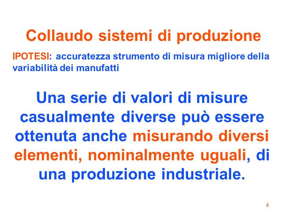 Collaudo sistemi di produzione