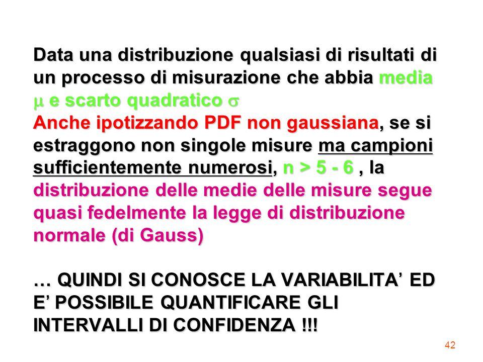Data una distribuzione qualsiasi di risultati di un processo di misurazione che abbia media  e scarto quadratico  Anche ipotizzando PDF non gaussiana, se si estraggono non singole misure ma campioni sufficientemente numerosi, n > 5 - 6 , la distribuzione delle medie delle misure segue quasi fedelmente la legge di distribuzione normale (di Gauss) … QUINDI SI CONOSCE LA VARIABILITA' ED E' POSSIBILE QUANTIFICARE GLI INTERVALLI DI CONFIDENZA !!!