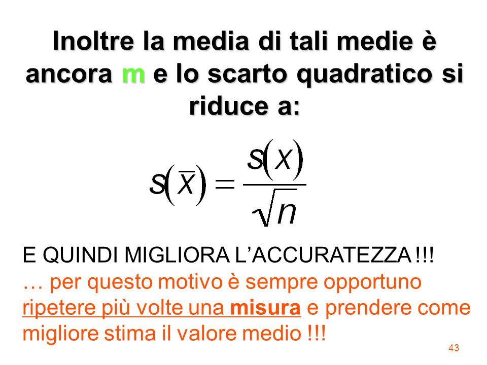 Inoltre la media di tali medie è ancora m e lo scarto quadratico si riduce a: