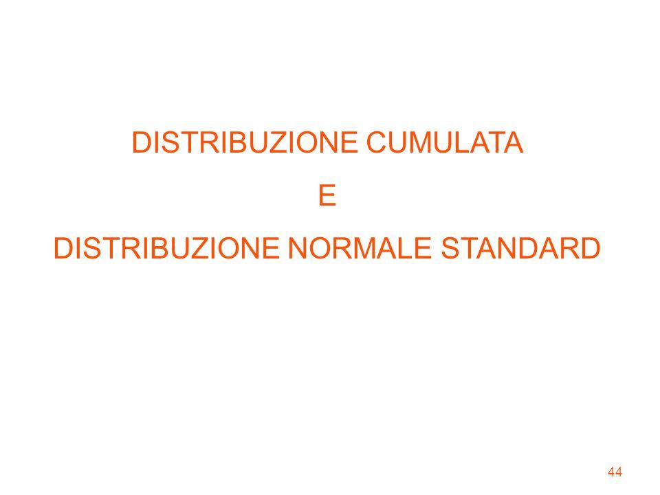 DISTRIBUZIONE CUMULATA E DISTRIBUZIONE NORMALE STANDARD