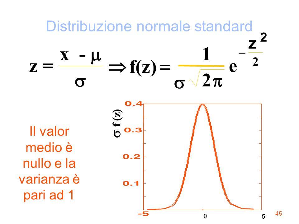 z = x - f(z) 1 2 e      Distribuzione normale standard