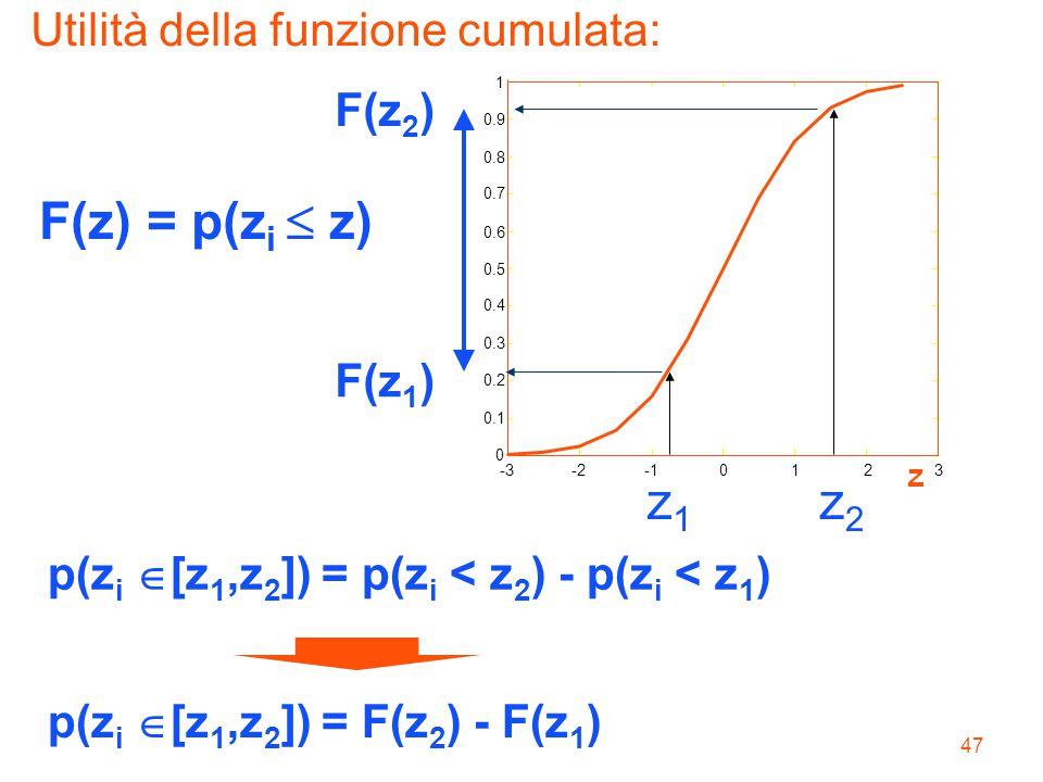 F(z) = p(zi z) z1 z2 Utilità della funzione cumulata: F(z2) F(z1)