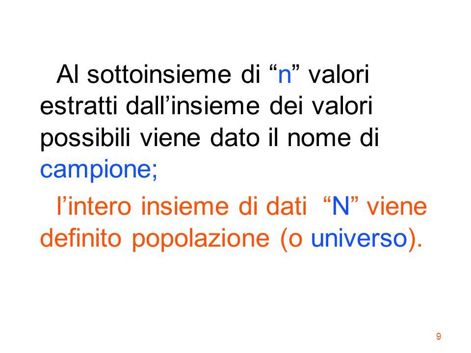 Al sottoinsieme di n valori estratti dall'insieme dei valori possibili viene dato il nome di campione;