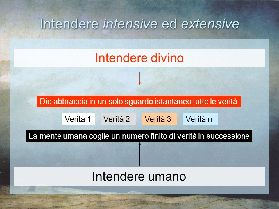 Intendere intensive ed extensive