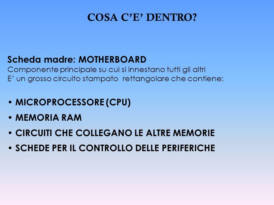 COSA C'E' DENTRO Scheda madre: MOTHERBOARD MICROPROCESSORE (CPU)