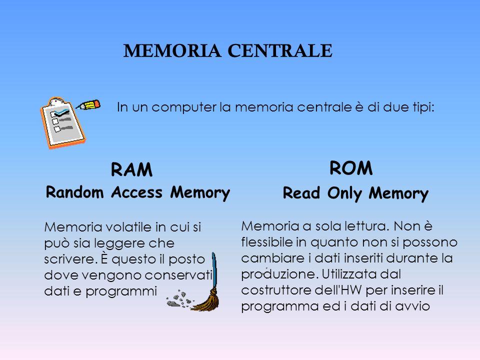 MEMORIA CENTRALE ROM RAM Random Access Memory Read Only Memory