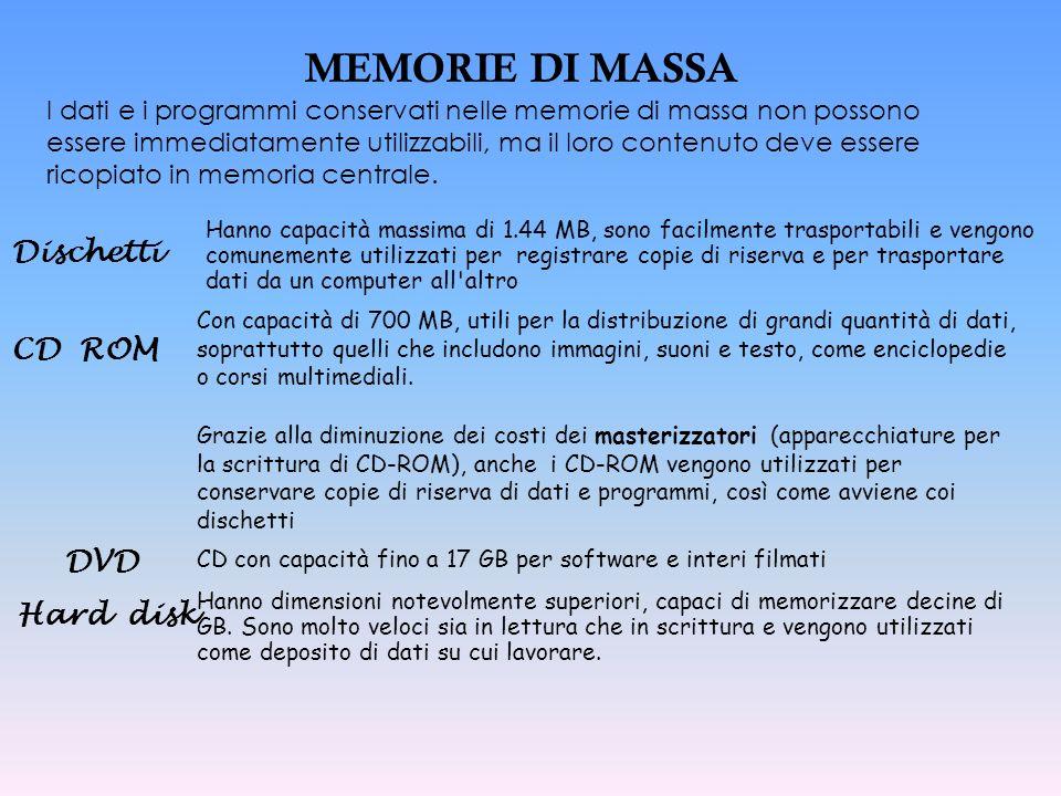 MEMORIE DI MASSA Dischetti CD ROM DVD Hard disk