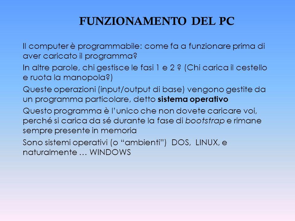 FUNZIONAMENTO DEL PC Il computer è programmabile: come fa a funzionare prima di aver caricato il programma