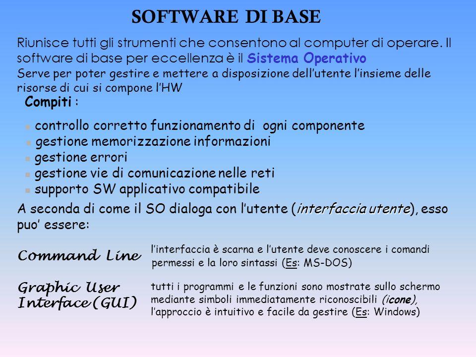 SOFTWARE DI BASE Riunisce tutti gli strumenti che consentono al computer di operare. Il software di base per eccellenza è il Sistema Operativo.