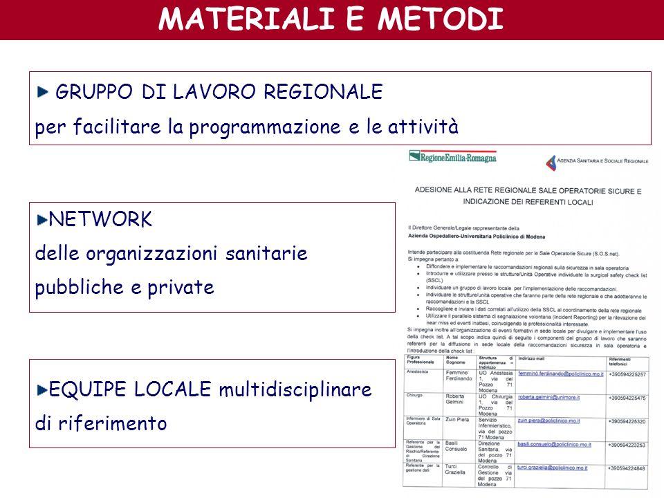 MATERIALI E METODI GRUPPO DI LAVORO REGIONALE