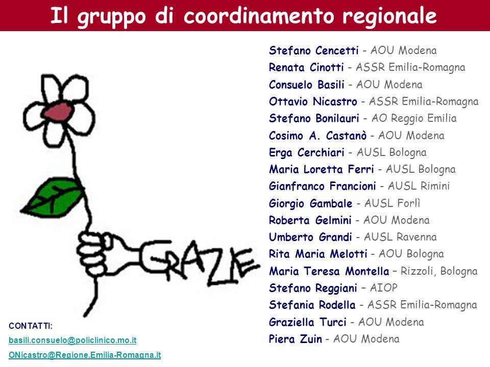 Il gruppo di coordinamento regionale