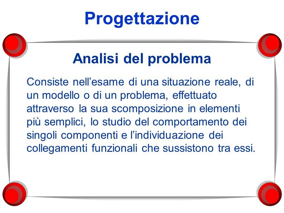 Progettazione Analisi del problema