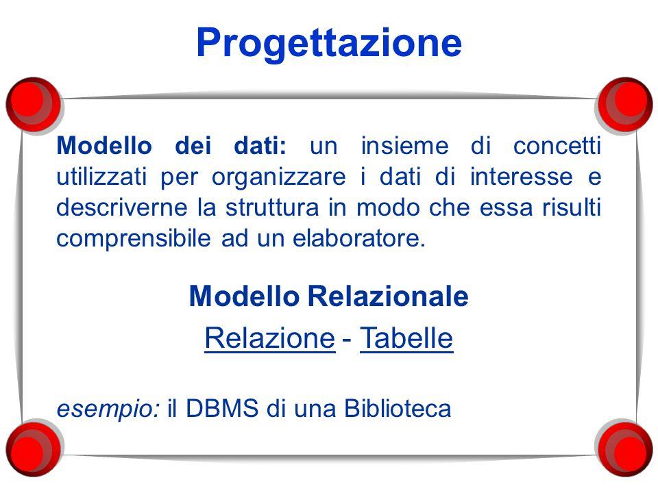 Progettazione Modello Relazionale Relazione - Tabelle