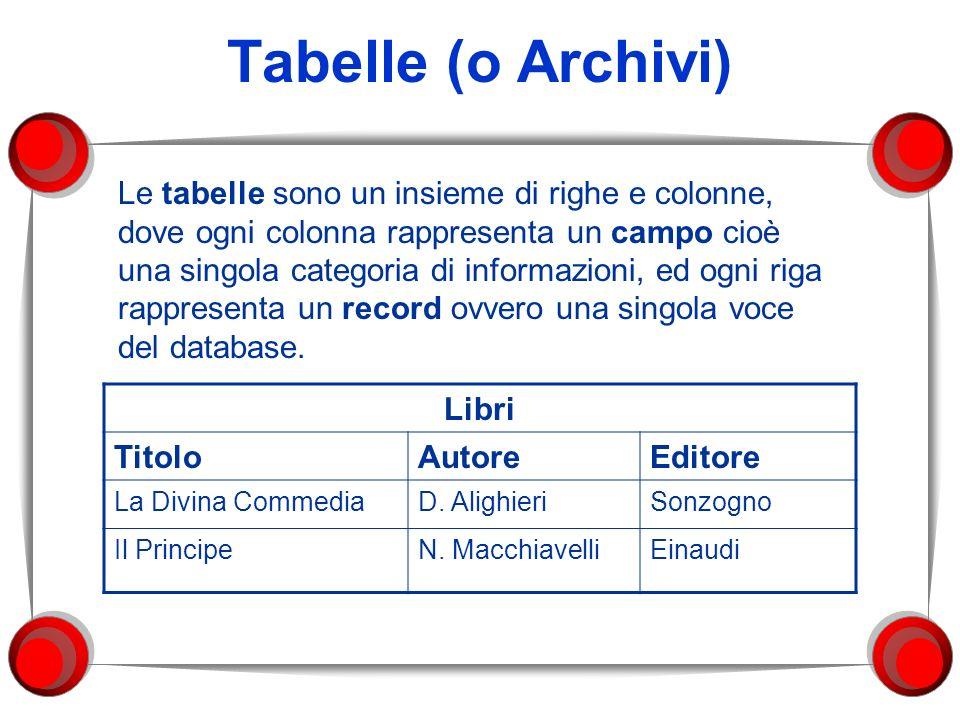 Tabelle (o Archivi)