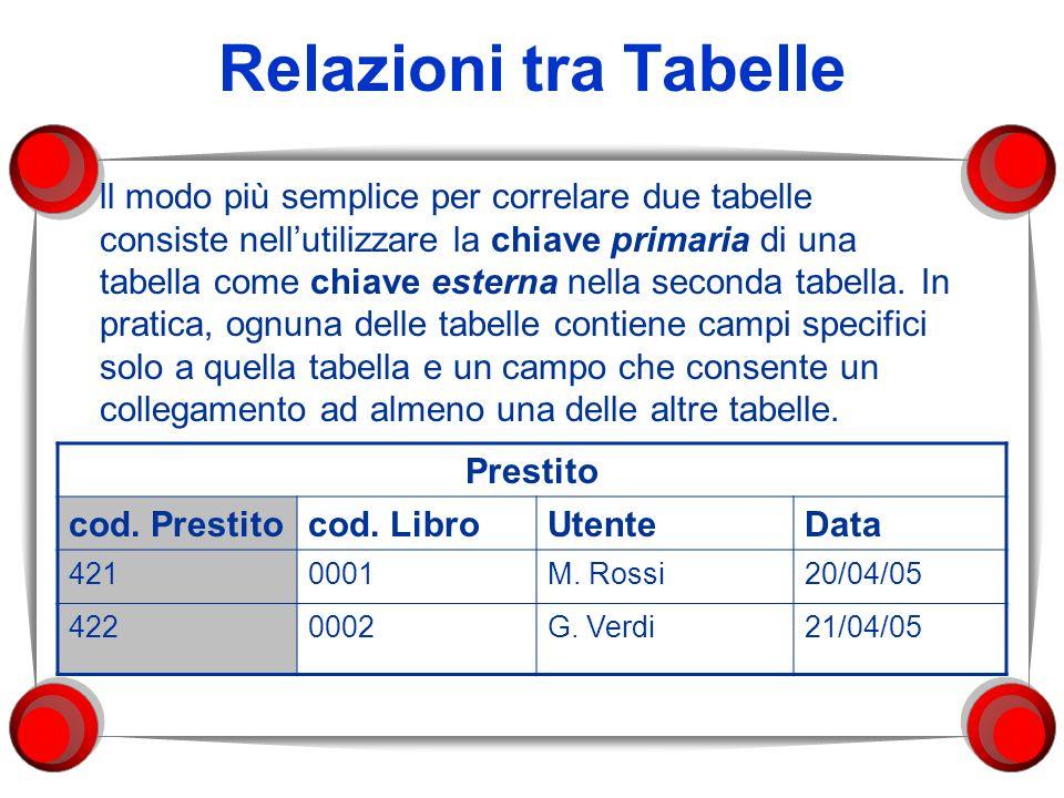Relazioni tra Tabelle