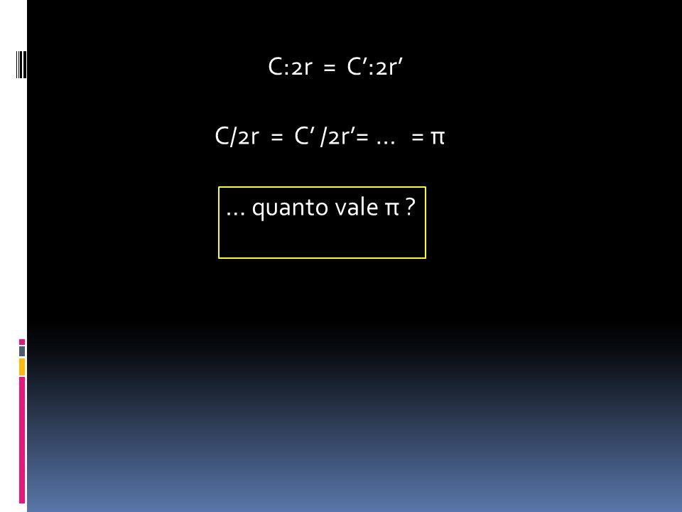 C:2r = C':2r' C/2r = C' /2r'= … = π … quanto vale π