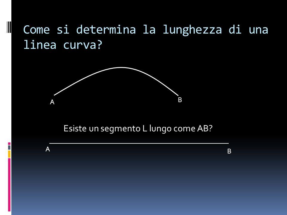 Come si determina la lunghezza di una linea curva