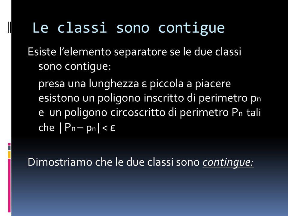 Le classi sono contigue