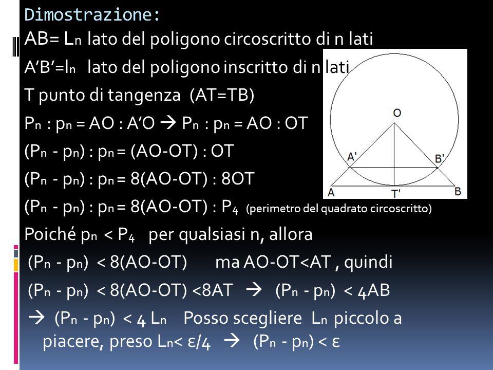 AB= Ln lato del poligono circoscritto di n lati