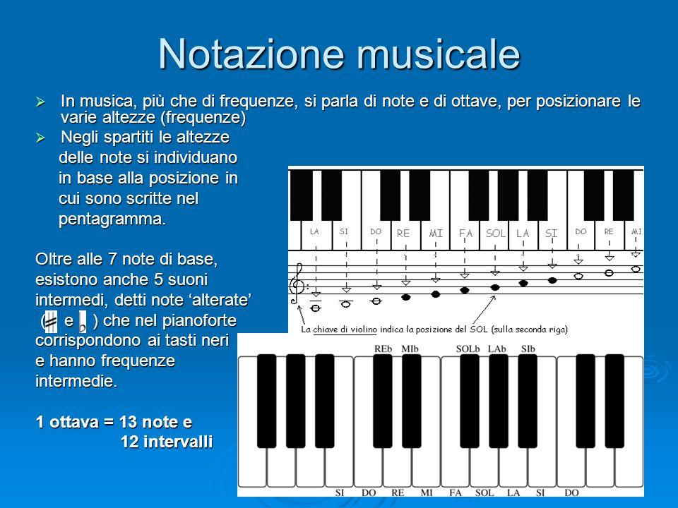 Notazione musicale In musica, più che di frequenze, si parla di note e di ottave, per posizionare le varie altezze (frequenze)