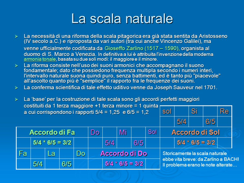 La scala naturale sol Si Re 5/4 6/5 Accordo di Fa Do Mi Accordo di Sol