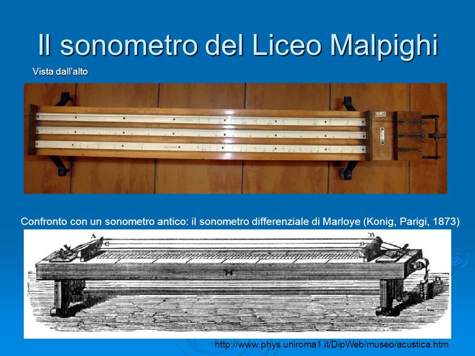 Il sonometro del Liceo Malpighi