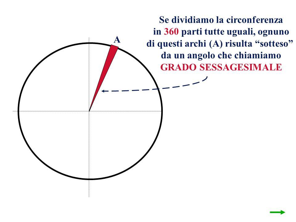 Se dividiamo la circonferenza in 360 parti tutte uguali, ognuno