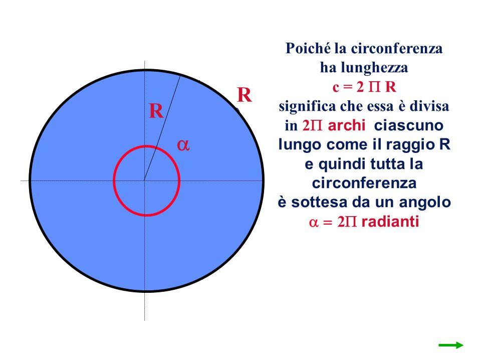 R R  Poiché la circonferenza ha lunghezza c = 2  R