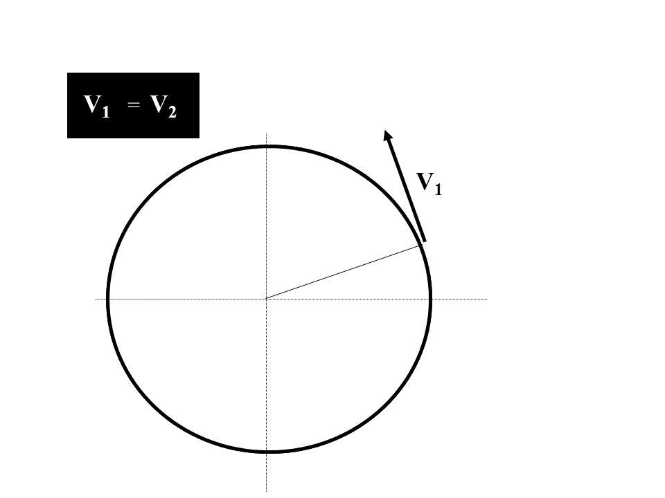V1 = V2 V1