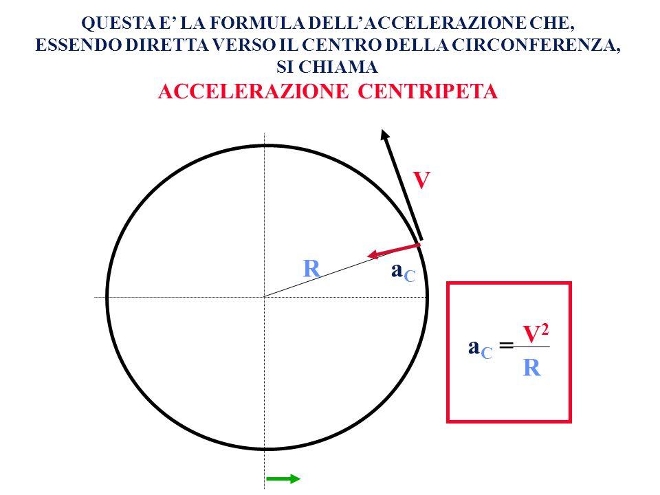 V1 V2 V R aC V2 aC = R ACCELERAZIONE CENTRIPETA =