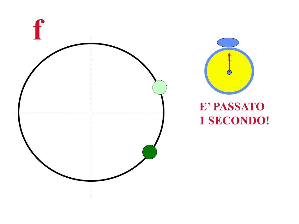f 1 E' PASSATO 1 SECONDO!