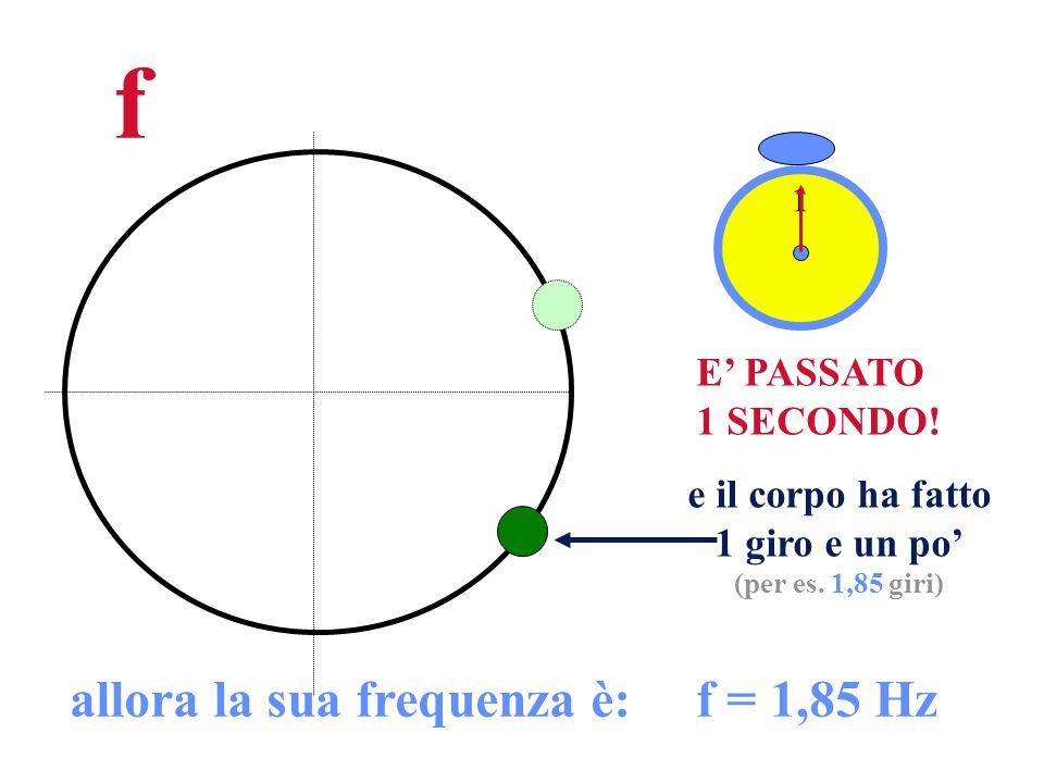 f allora la sua frequenza è: f = 1,85 Hz E' PASSATO 1 SECONDO!
