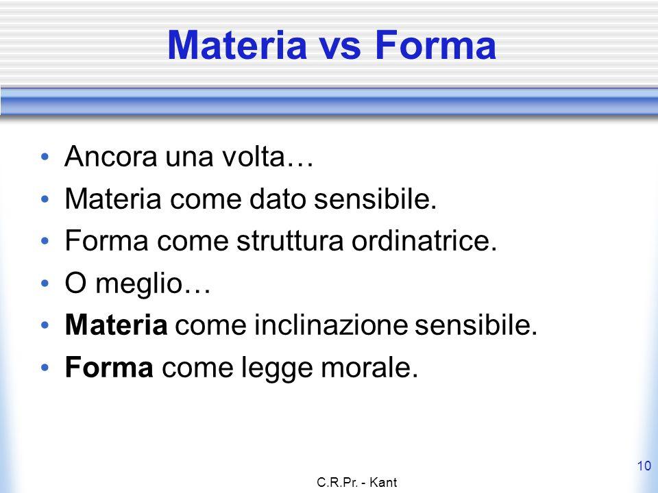 Materia vs Forma Ancora una volta… Materia come dato sensibile.