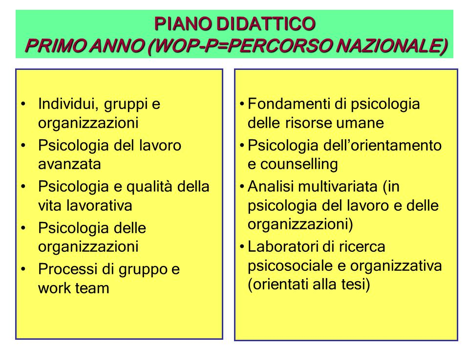 PIANO DIDATTICO PRIMO ANNO (WOP-P=PERCORSO NAZIONALE)