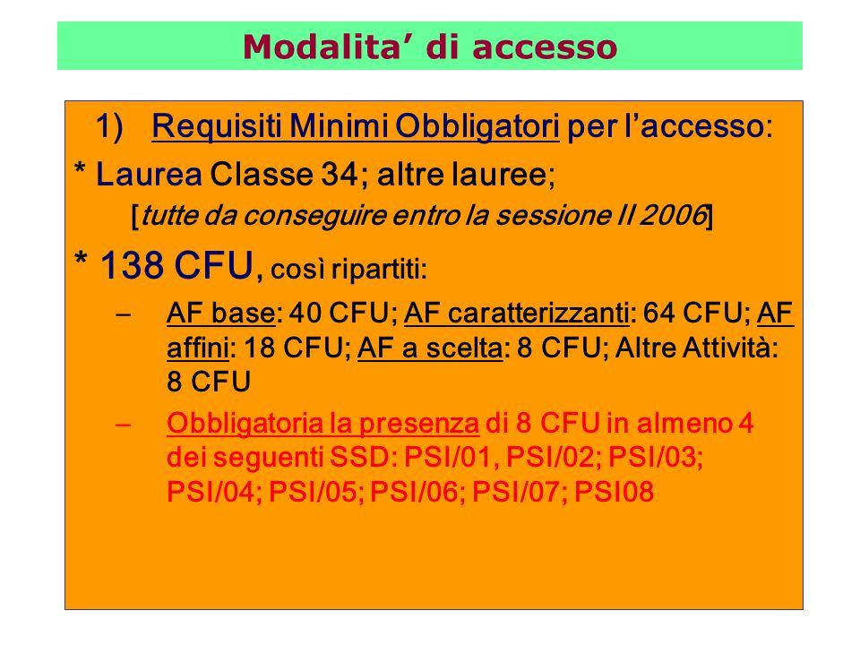 Requisiti Minimi Obbligatori per l'accesso: