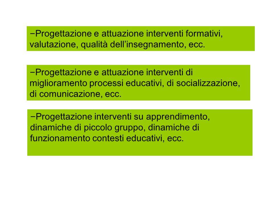 Progettazione e attuazione interventi formativi, valutazione, qualità dell'insegnamento, ecc.
