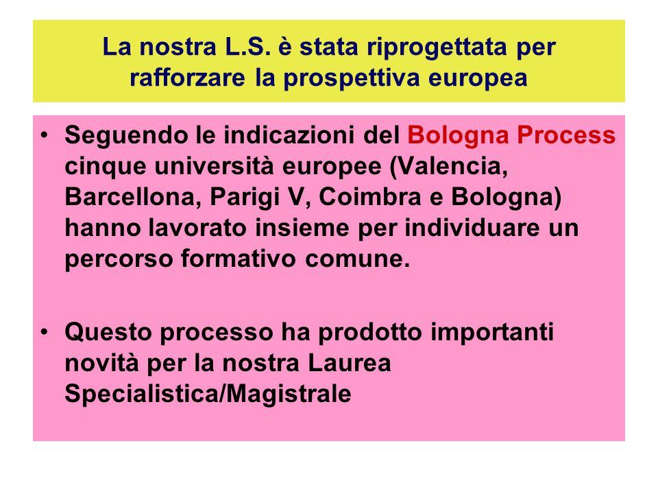 La nostra L.S. è stata riprogettata per rafforzare la prospettiva europea