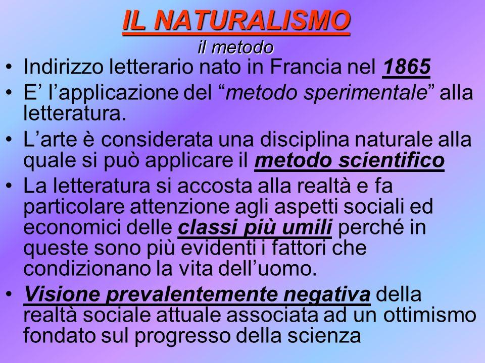IL NATURALISMO il metodo