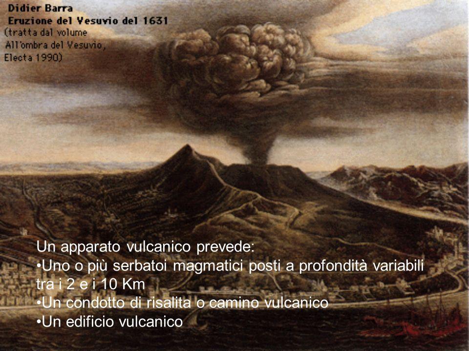 Un apparato vulcanico prevede: