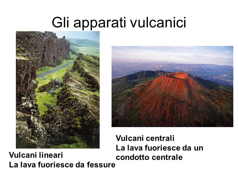 Gli apparati vulcanici