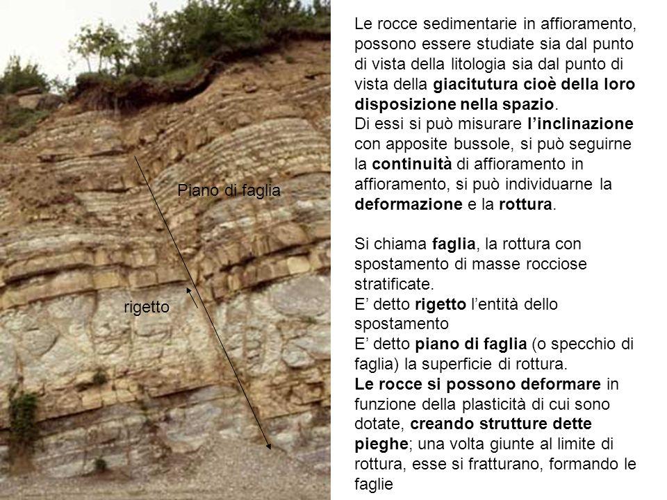 Le rocce sedimentarie in affioramento, possono essere studiate sia dal punto di vista della litologia sia dal punto di vista della giacitutura cioè della loro disposizione nella spazio.